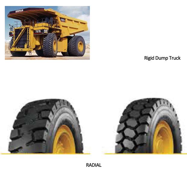 Rigid Dump Truck Tires