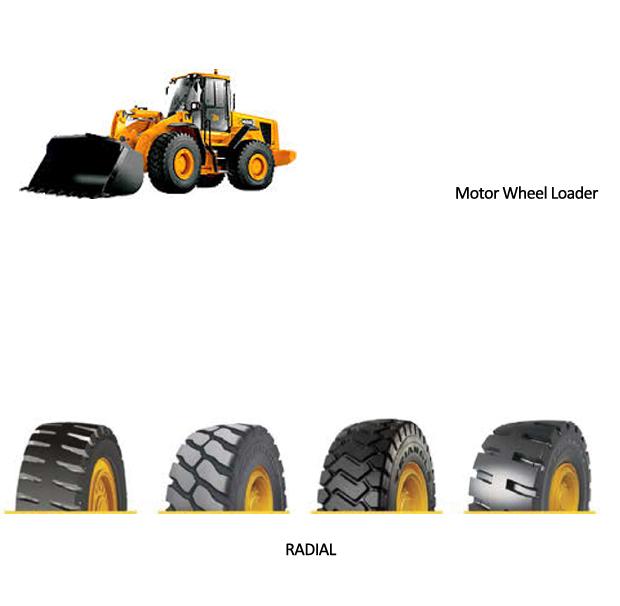 Motot Wheel Loader Tire – Radial