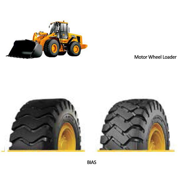 Motor Wheel Loader Tire – Bias