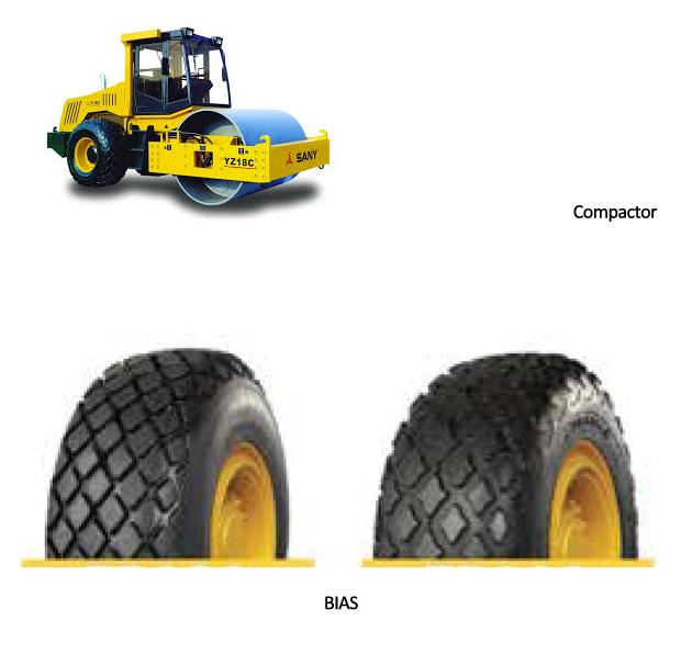 Compactor Tire – BIAS